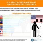 Sanità USA